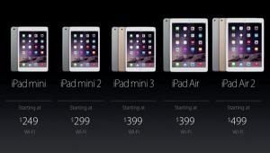 Ceny_iPadů